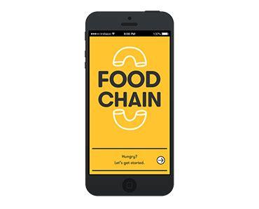 Fast food chain Bojangles coming to Mobile - FOX10 News